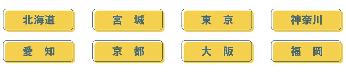 北海道、宮城、東京、神奈川、愛知、京都、大阪、福岡